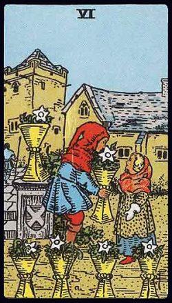 Sechs der Kelche Tarot Tageskarte