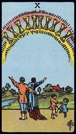Zehn der Kelche Tarot Tageskarte